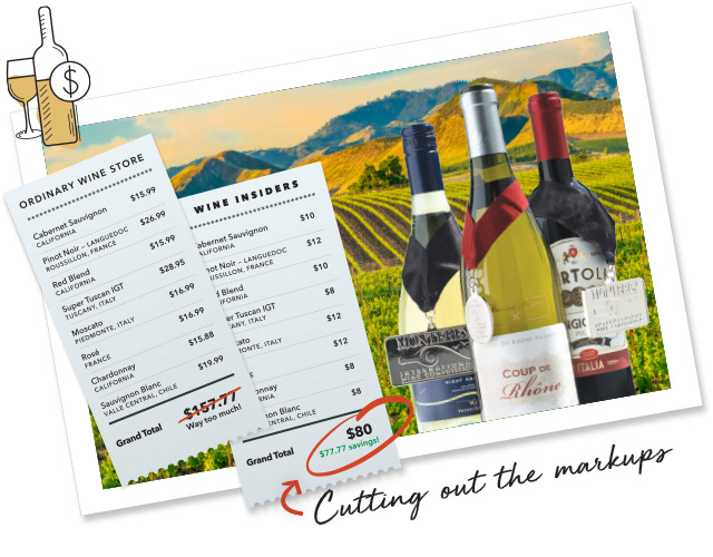 THE VALUE LEADER  While traditional pricing at brick and mortar retailers includes markups for marketing, advertising, and store operations, we offer comparable wines at Insider Prices by working with esteemed wineries in prestigious regions, cutting out the markups, and delivering wine directly to customers.