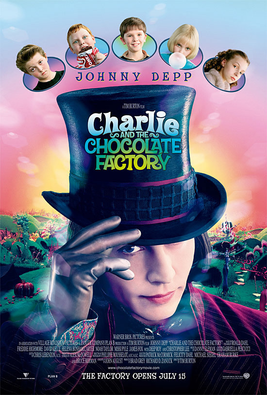 Tim Burtons, Charlie and the Chocolate Factory- Creature fabrication