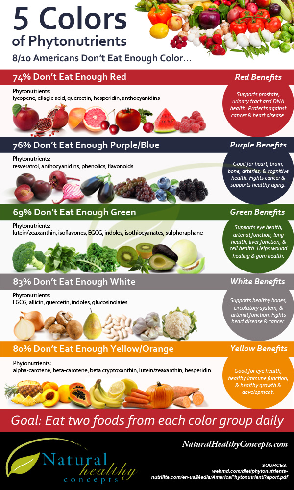 So what exactly are antioxidants doing in our bodies, and what makes them so important? -