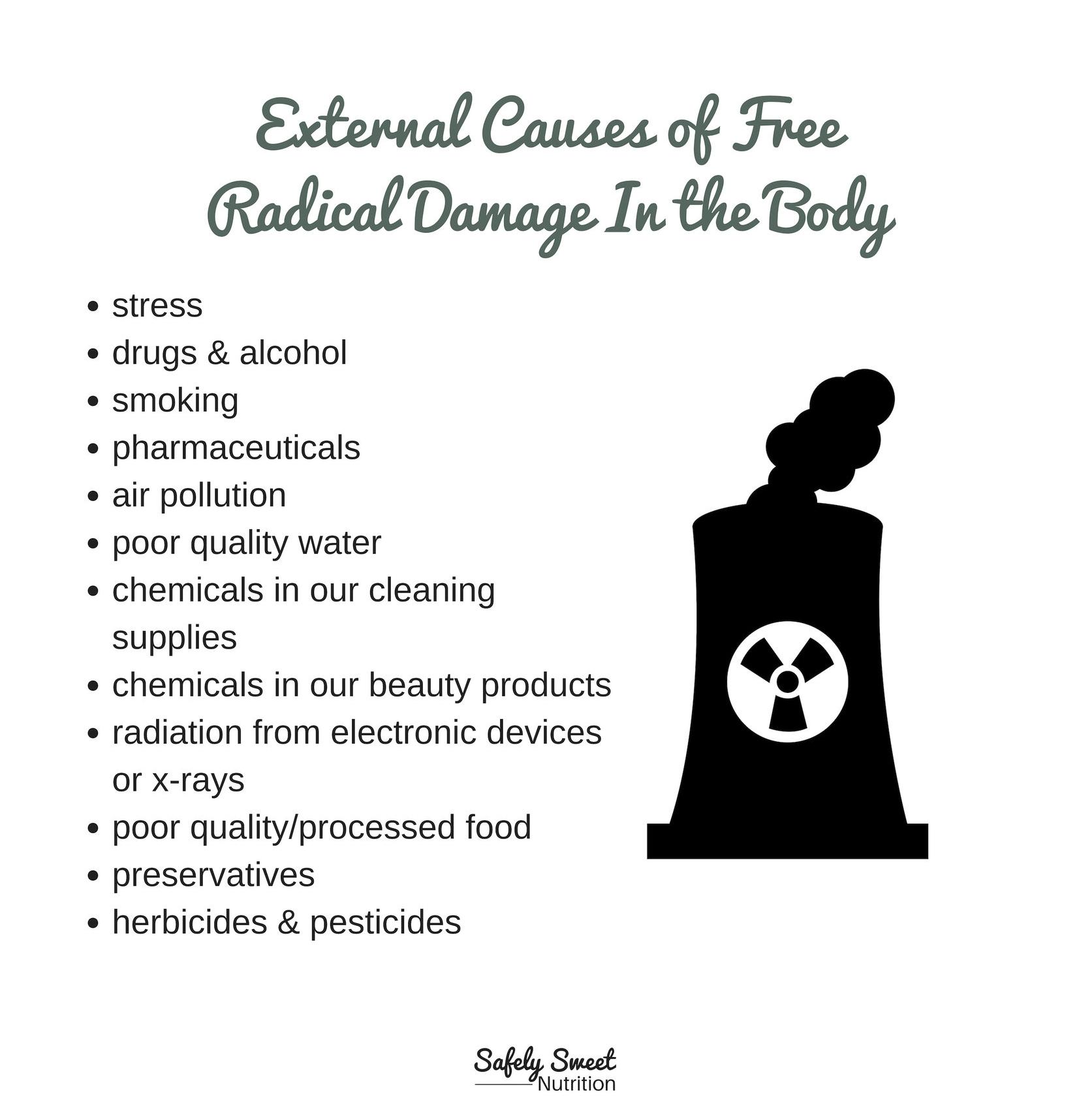 Free Radical Damage