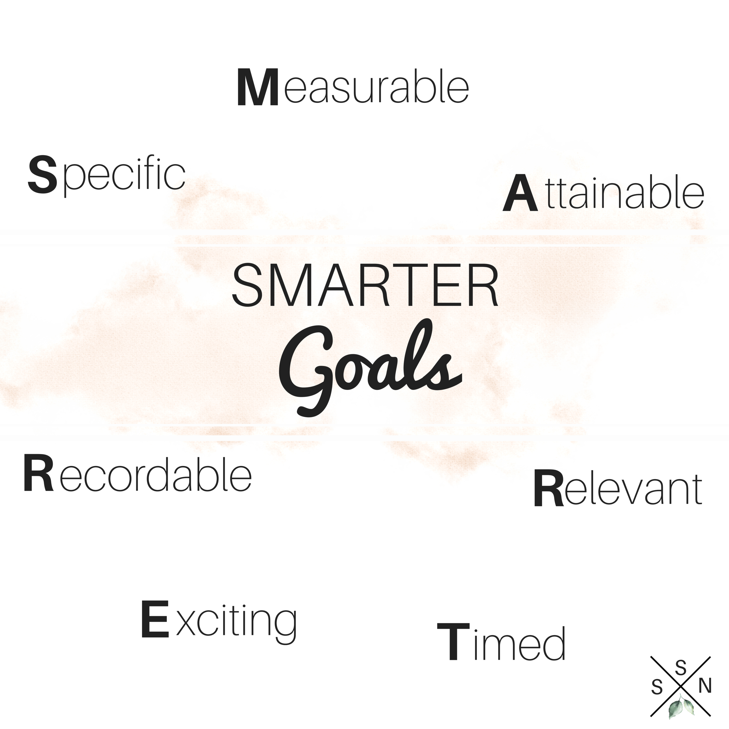 To form a new habit, try setting yourself S.M.A.R.T.E.R goals - People that write down their goals and put them somewhere where they will regularly see them are 60% more likely to accomplish them!