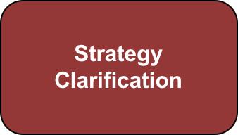 Strategy Clarification