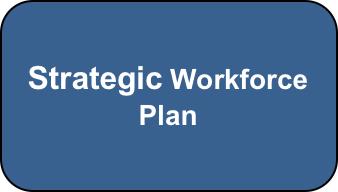 Strategic Workforce Plan