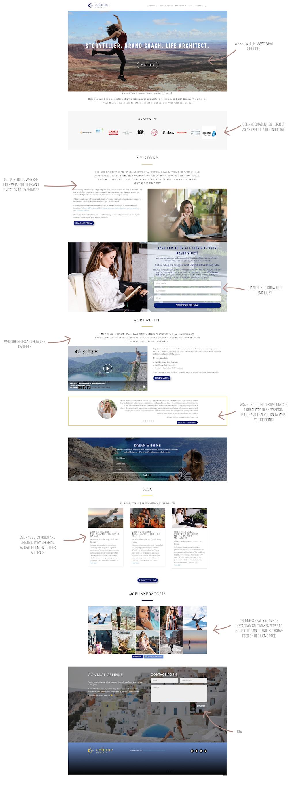 Celinne Da Acosta's Homepage