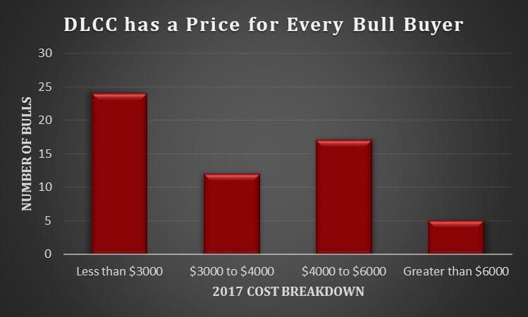 Sale cost breakdown.jpg