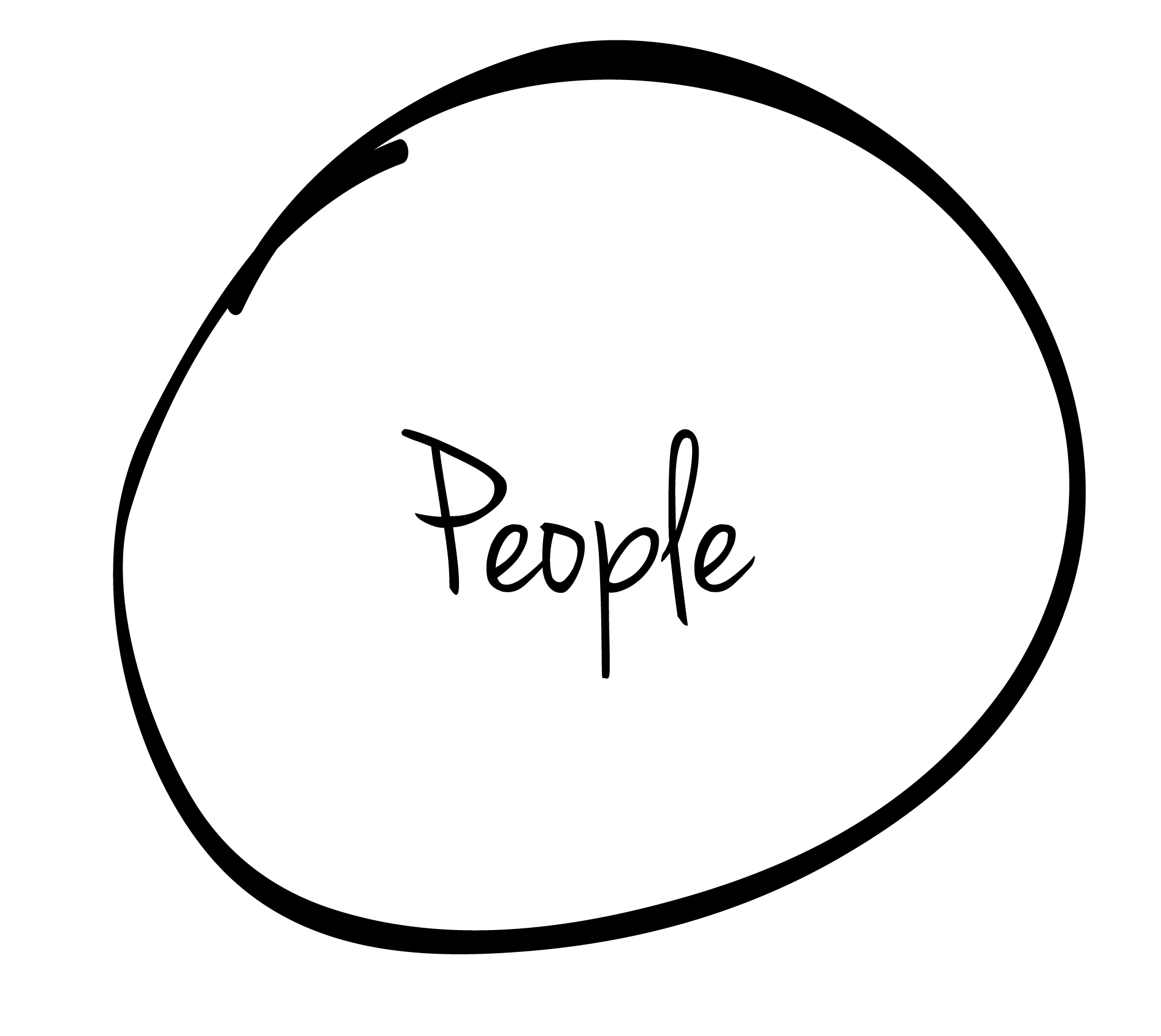 People circle.png