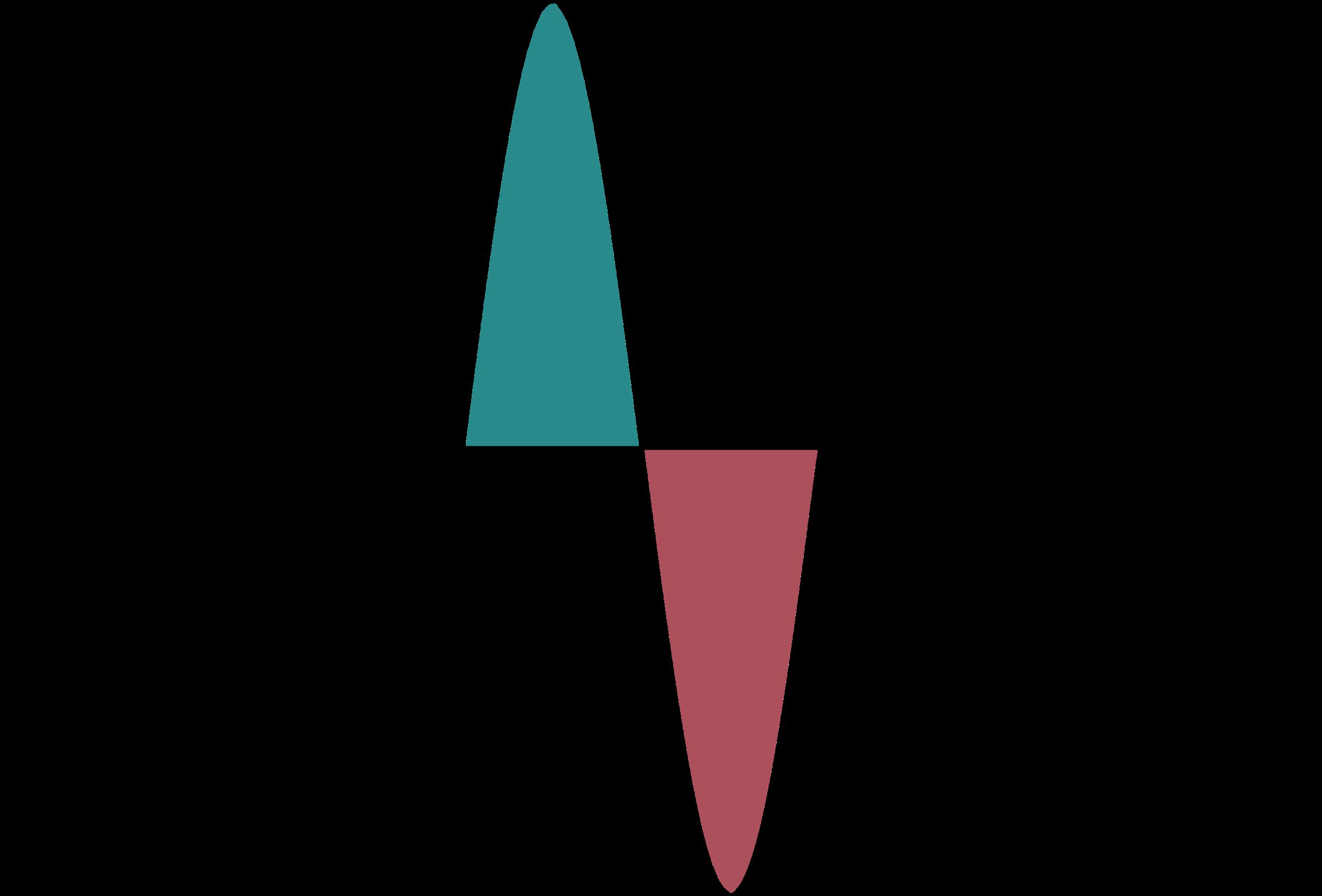 Zero-cross control waveform