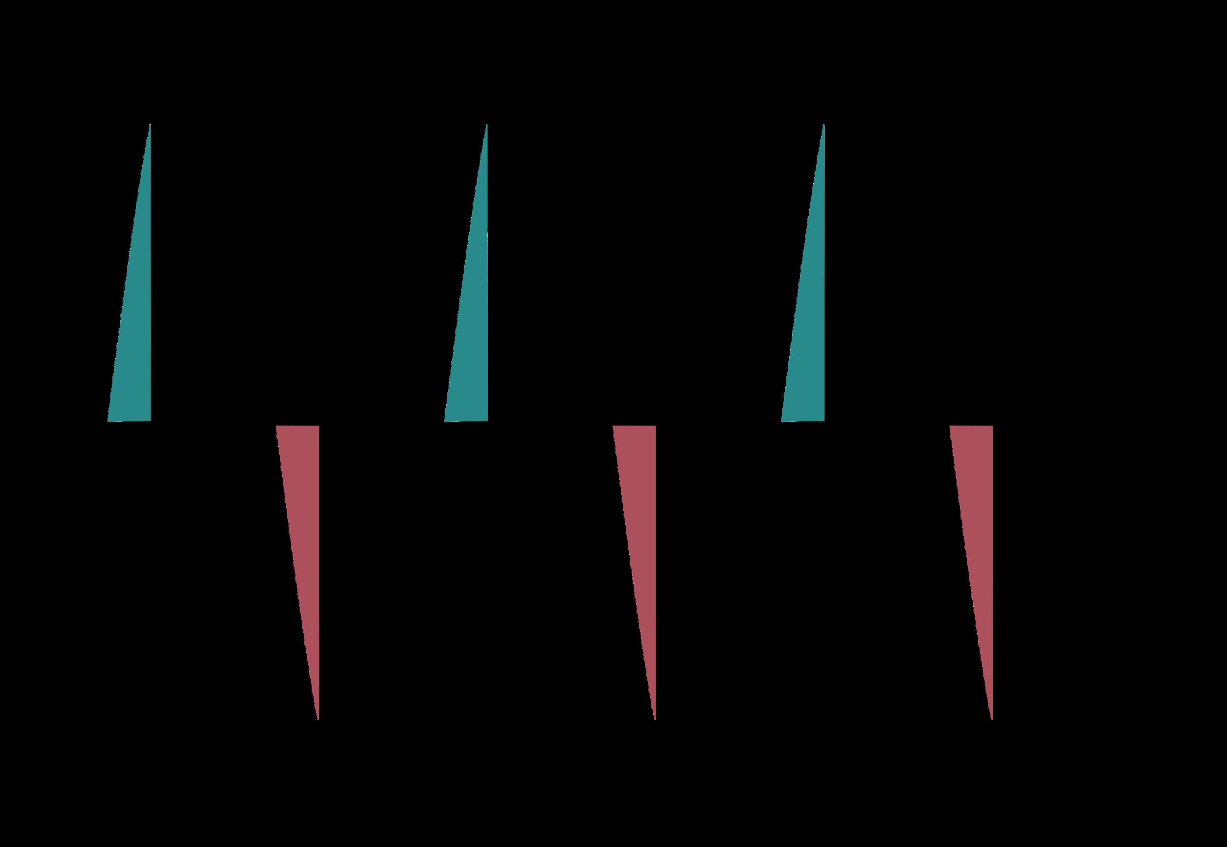 Phase angle control waveform