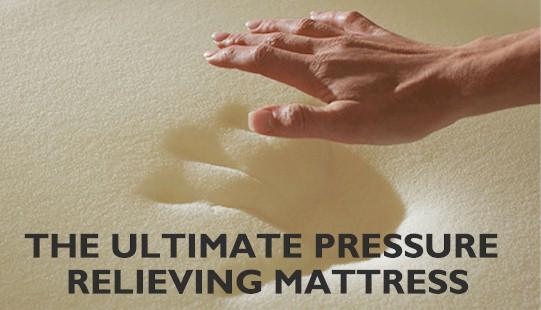 Memory Foam Mattress Buyers Guide