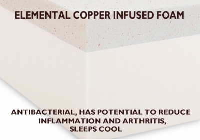 Copper infused memory foam or latex offer unique healing properties, including antibacterial characteristics, as well as possibly relieving inflammation and arthritis.