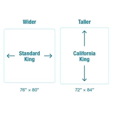 Bed Dimensions.Bed Sizes The Mattress Buyer Guide