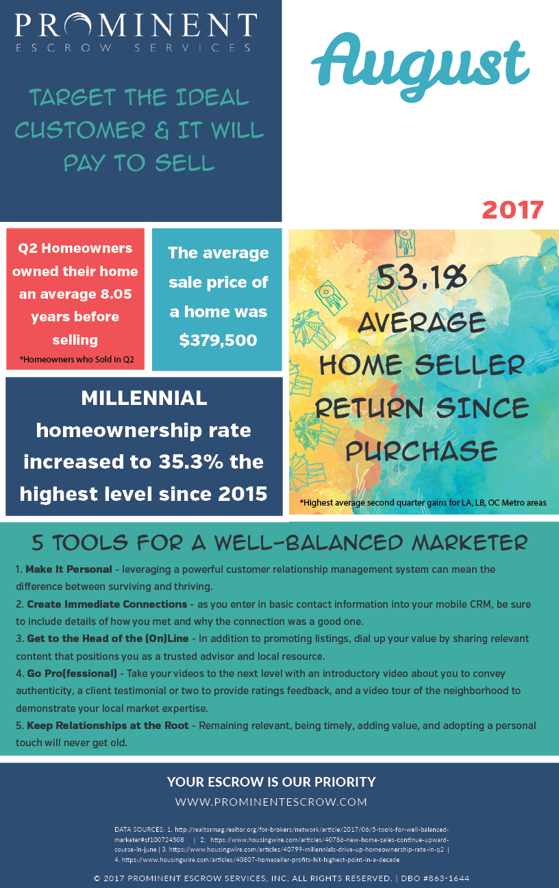 8-1-17 Target-the-Ideal-Customer-and-It's-Pays-to-sell_August-1.png