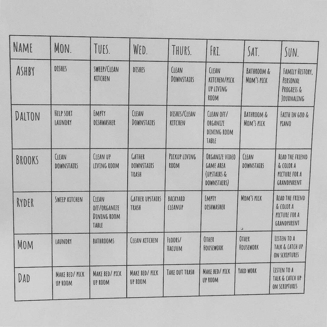 stef chore chart.JPG