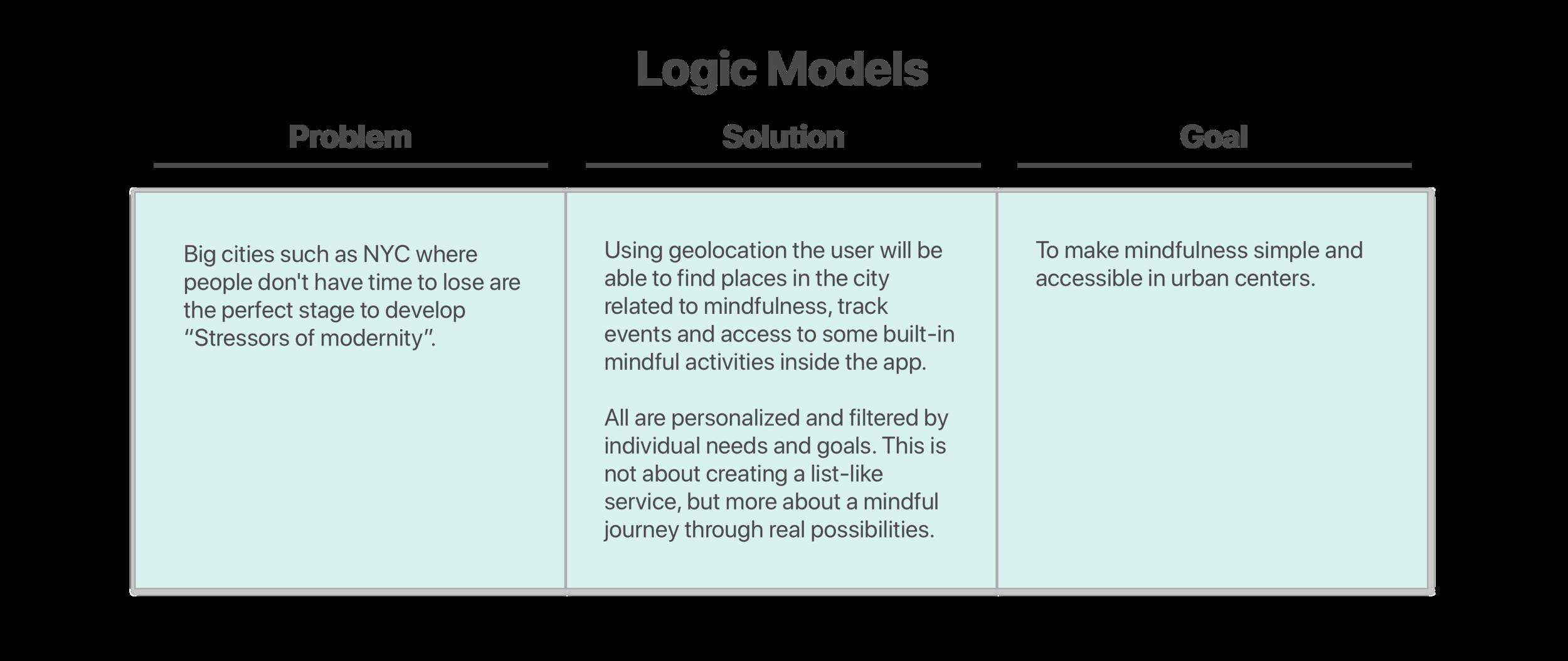 logic models.png