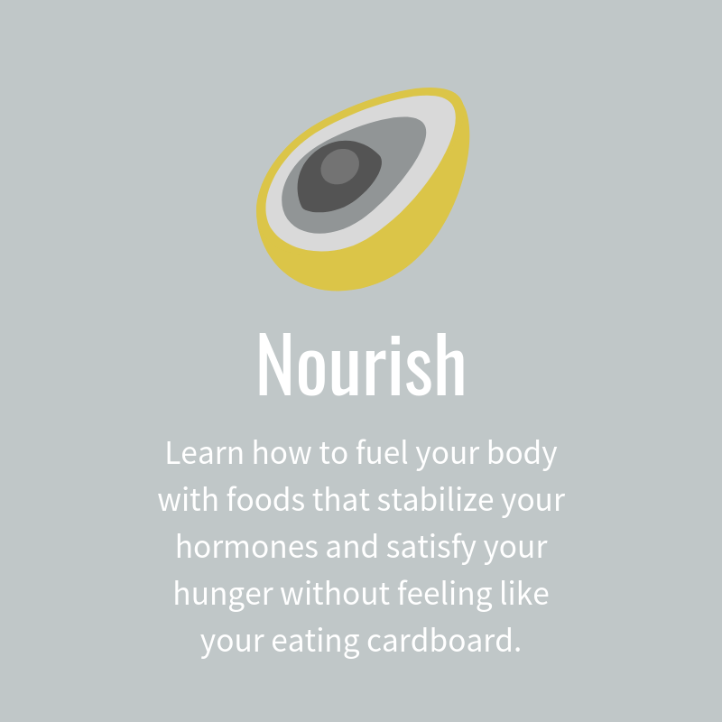 Nourish you body with Whitney Gingerich Fertility Dietitian