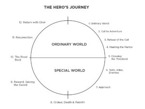 hero-chart-300x225.jpg