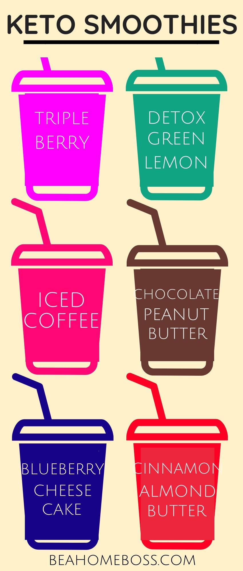 keto smoothie recipes quick.jpg