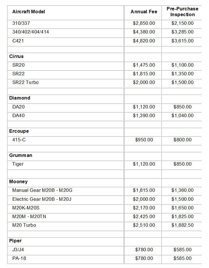 Rates B 9-1-19.png