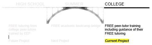 bridge+text for EEF website 4.jpg