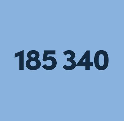 Räckvidd - Antal personer inom den önskade målgruppen som nåddes av kampanjen