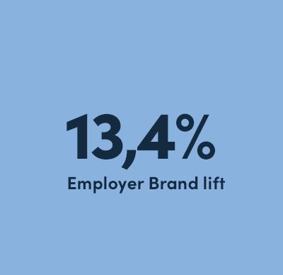 Stärkt Employer Brand -