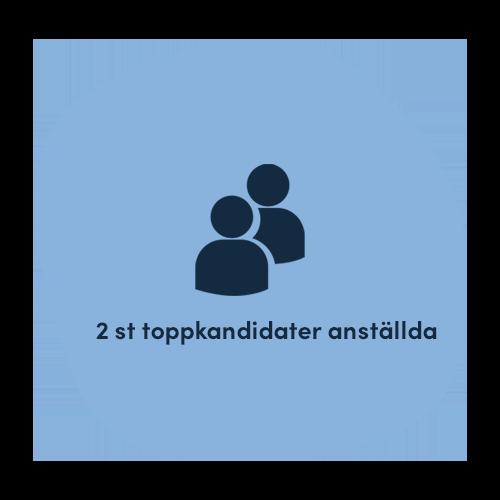 Resultatet - I och med att Coop Online valde att använda sig av Talent Software kunde de enkelt överblicka processen och valde efter halva annonseringstiden att göra en större optimering av kampanjen. Detta ledde till större volym på antalet ansökningar och framför allt ett ökat inflöde av relevanta toppkandidater. Som resultat av mängden relevanta ansökningar anställdes till slut inte bara en, utan två, personer för tjänsten som Teamlead hos Coop Online.