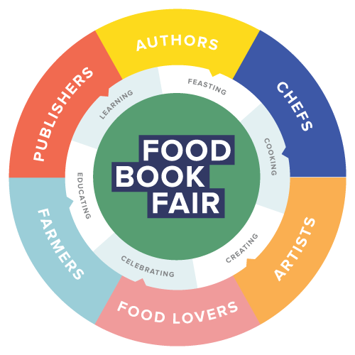FoodBookFair_ibikeforfood_April2014.png