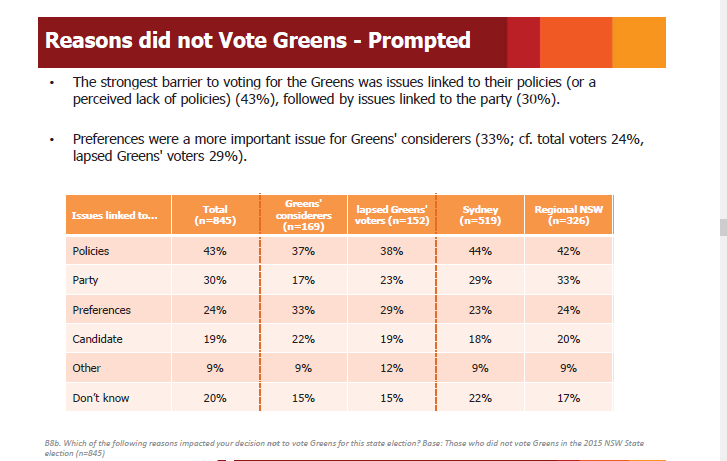 Did not vote green.PNG