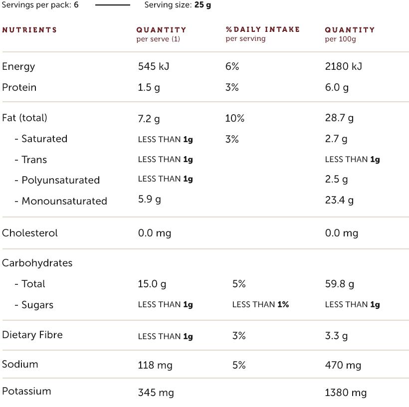 SeaSalt-Nutritional Values.png