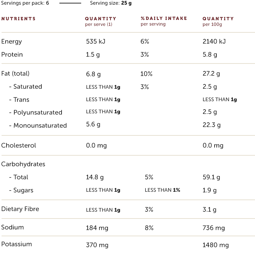 Salt&Vinegar-Nutritional Values.png