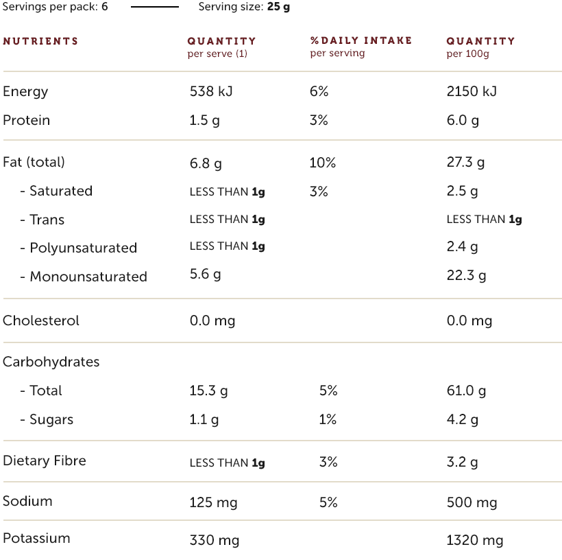 HoneySoy-Nutritional Values.png