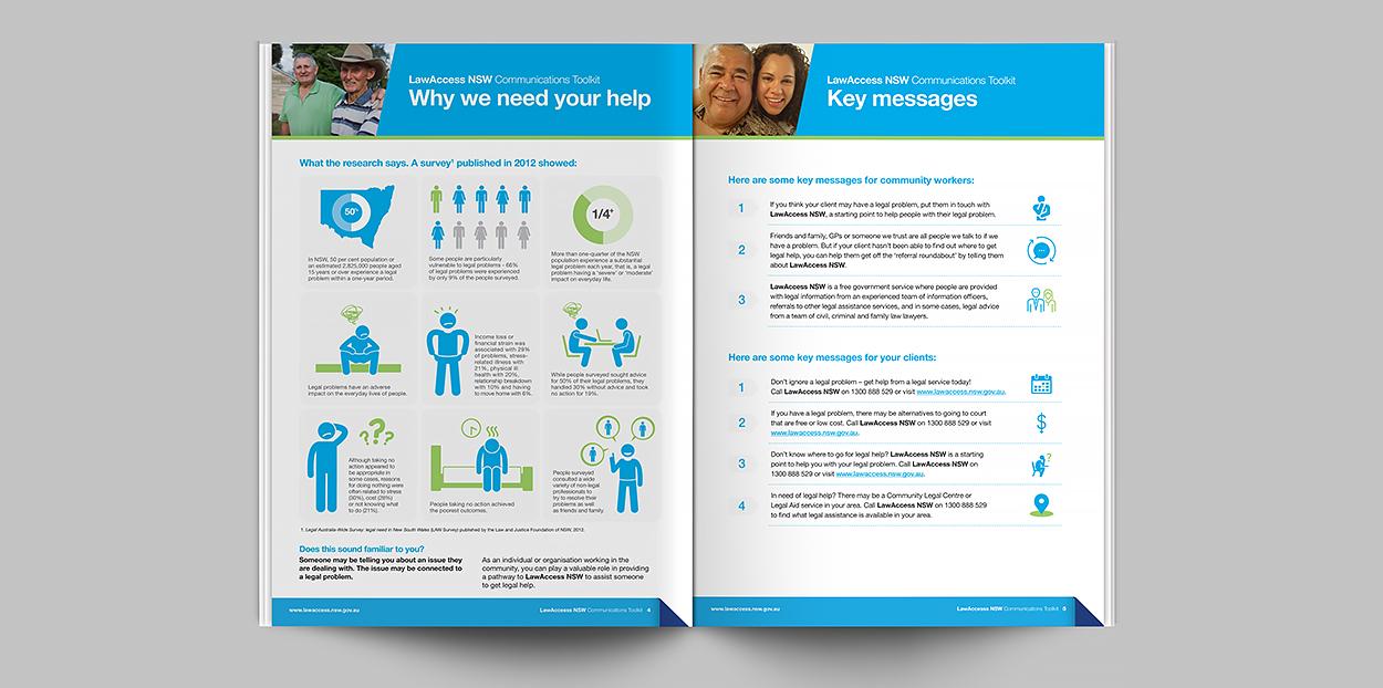 Handle-Branding-NSW-Justice-LawAccess-Brochure-Design_1A.jpg
