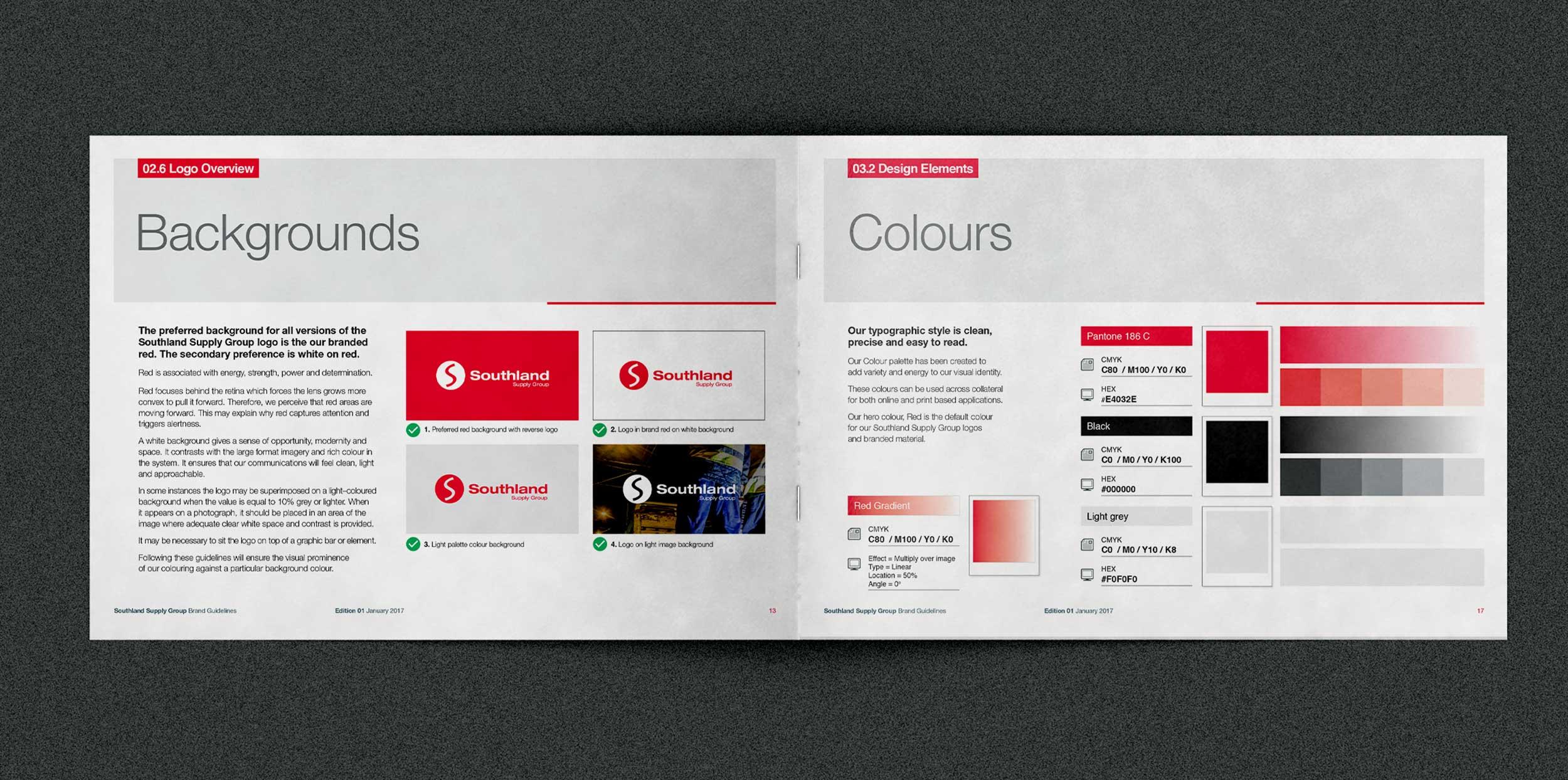 Handle-Sydney-Branding_Guidelines_Branding-Southland_1E.jpg