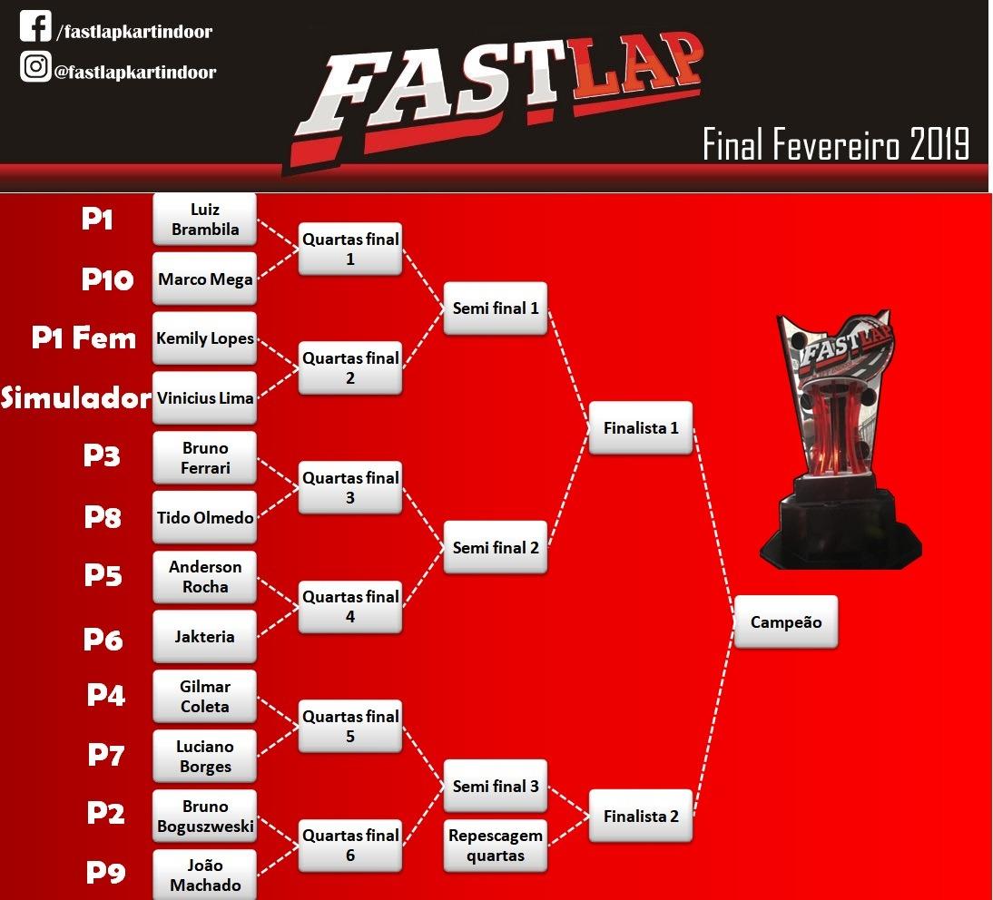Troféu Fast Lap - Final de Fevereiro será nessa sexta.jpeg