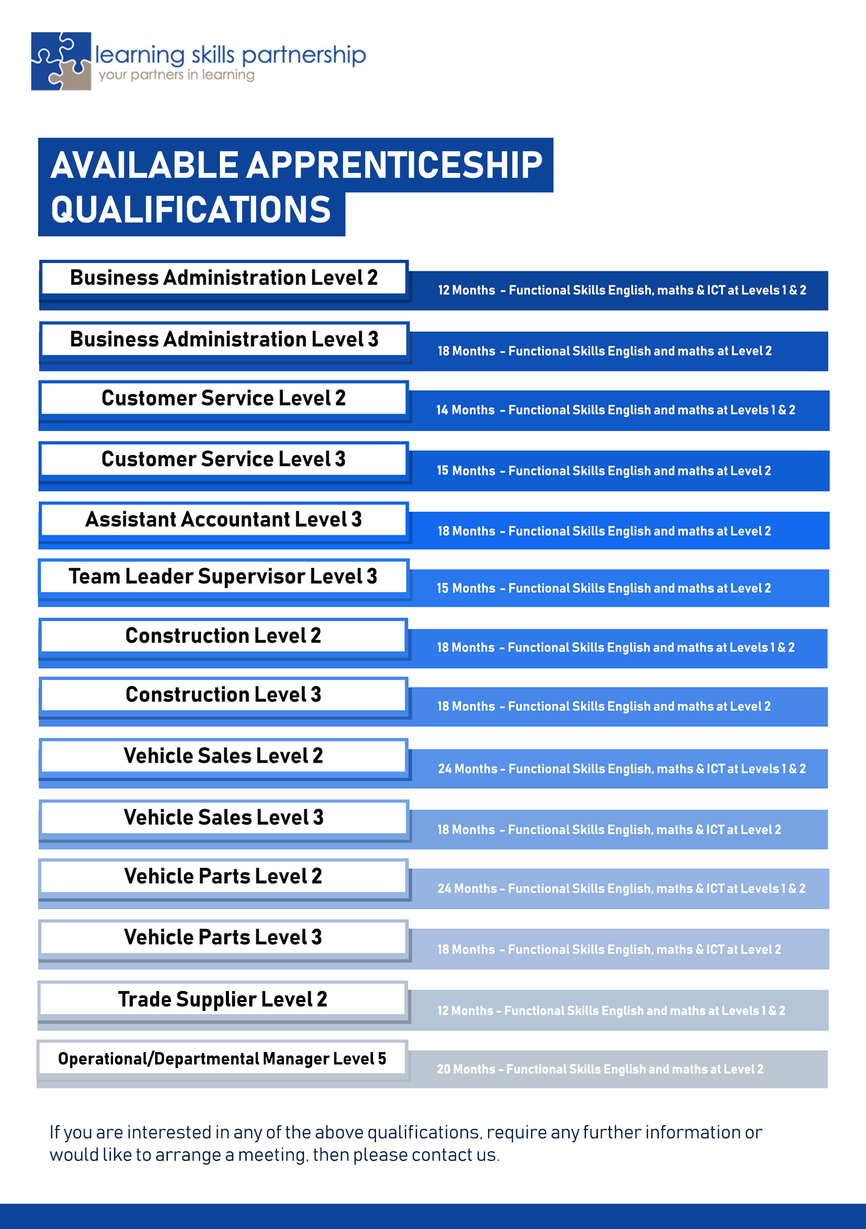 Available Apprenticeship Qualifications - LSP.jpg