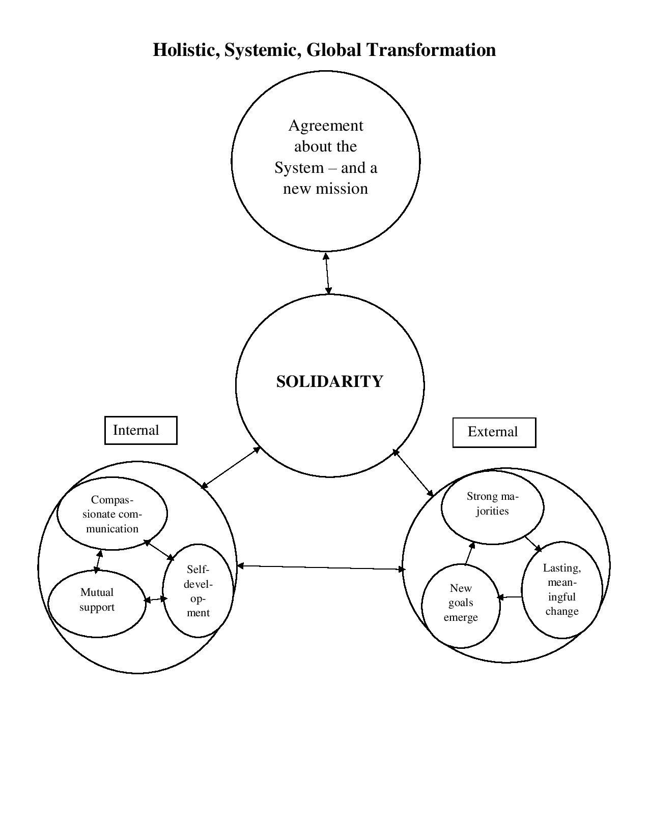 Transform Chart-page-001.jpg
