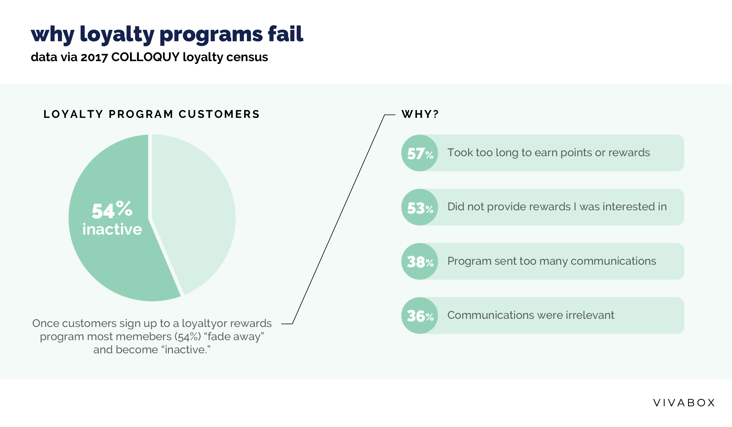 why-loyalty-programs-fail_infographic-01-01.png