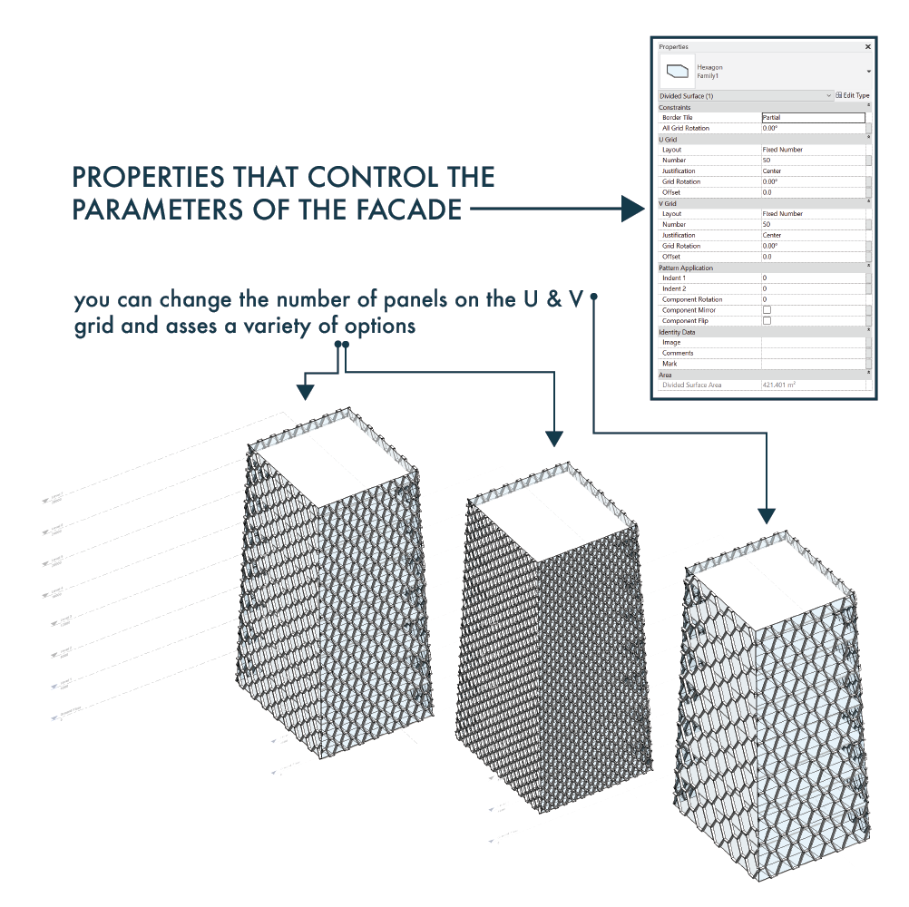 Revit parametric facade: https://www.buildingthedigital.com/blog/bim-beginners
