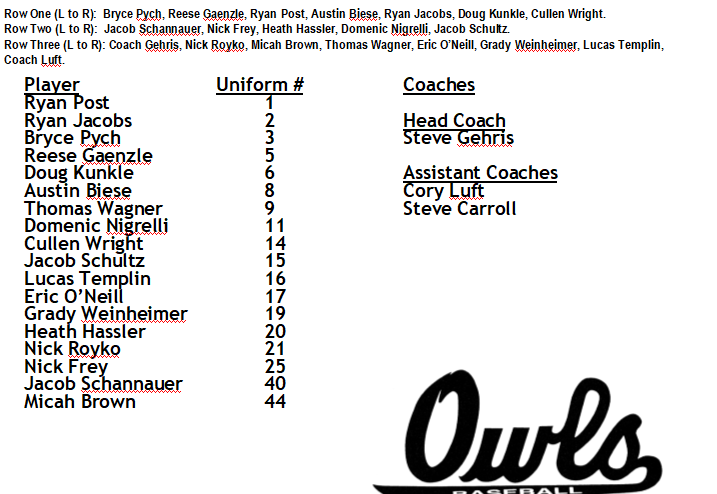 13prep roster.PNG