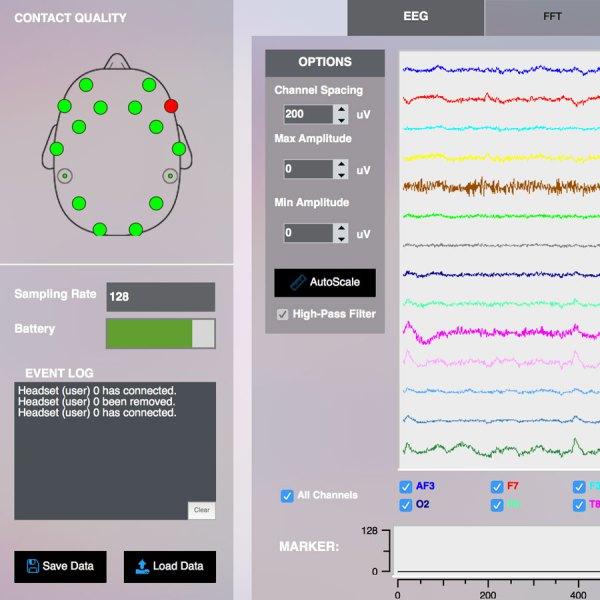 EMOTIV Pure•EEG™ Raw EEG Software