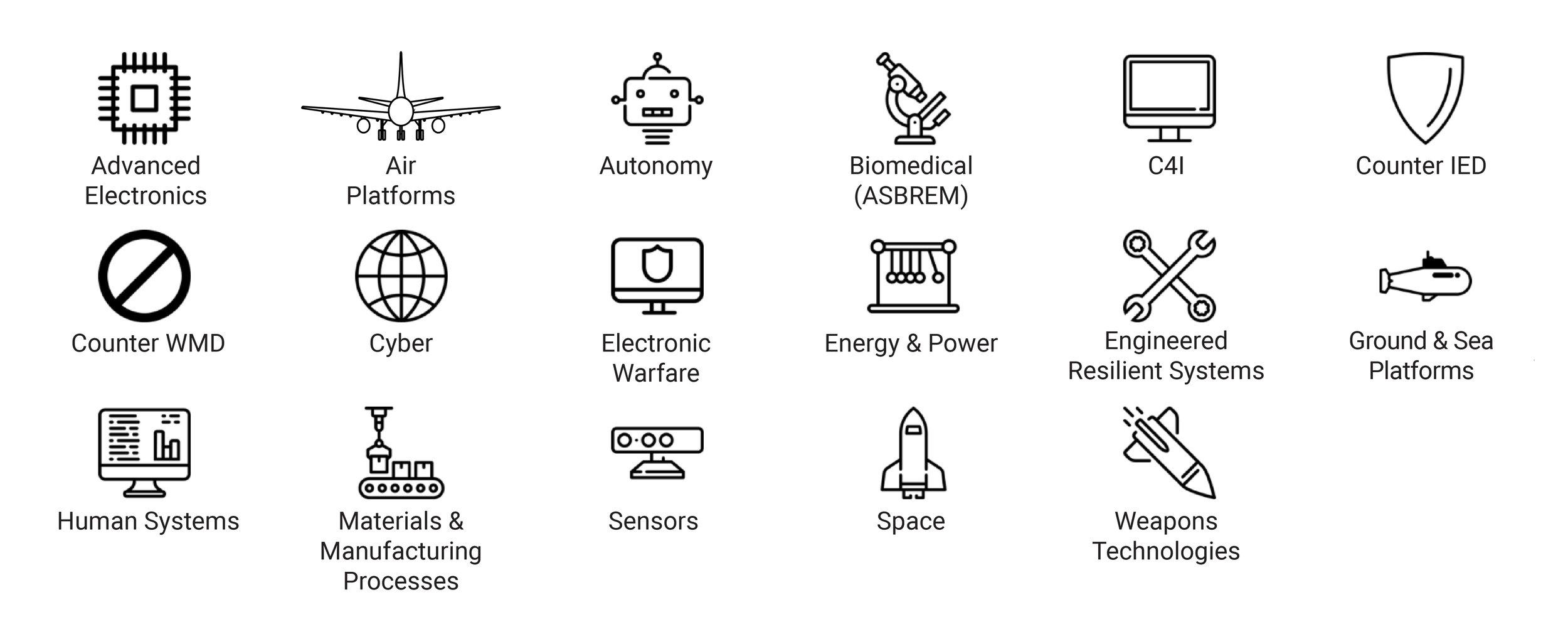 Reliance 21 Categories Redo.jpg