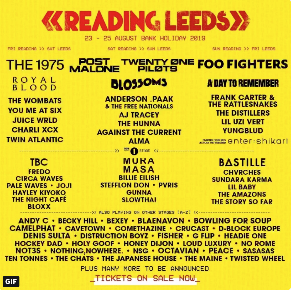 Reading & Leeds festival's lineup (19% female acts)