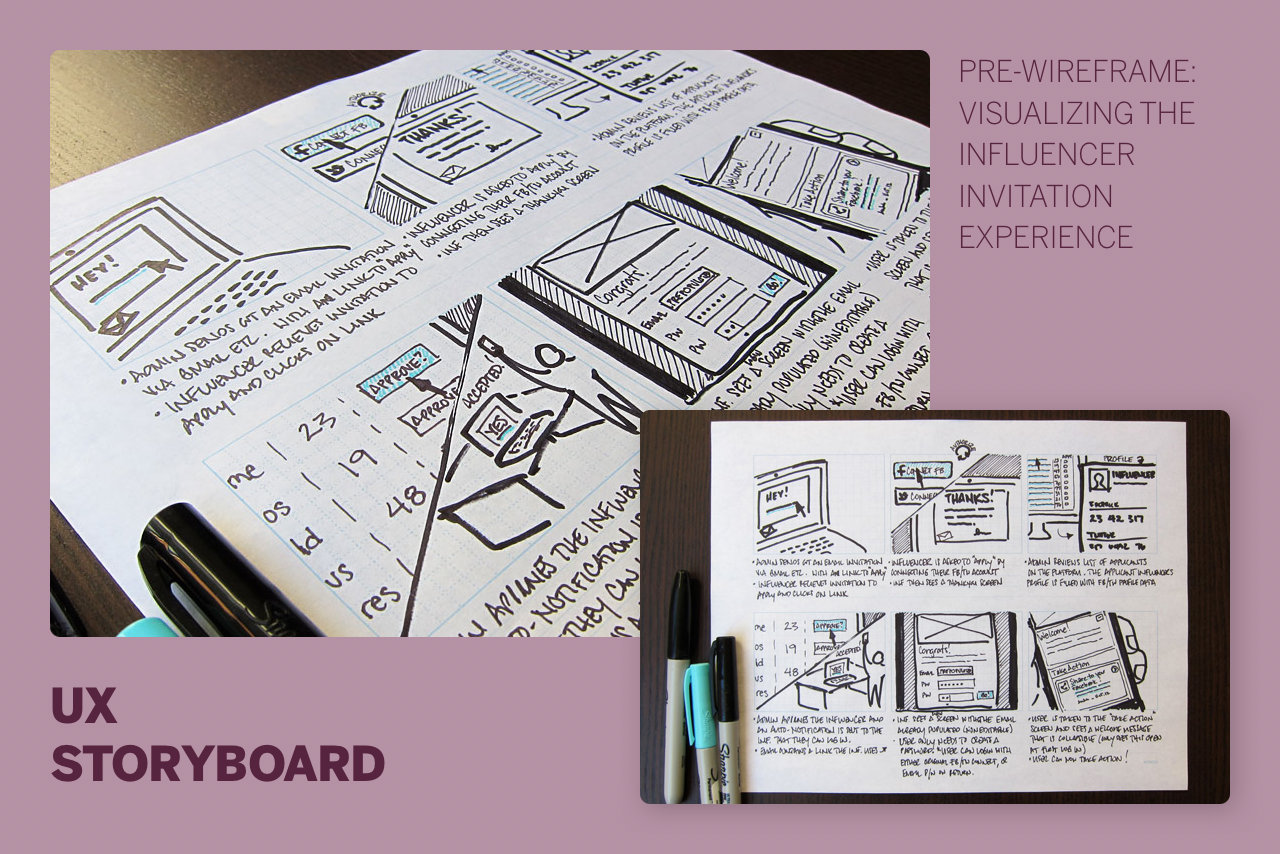 SC UX Influencer Storyboard Sketch.png