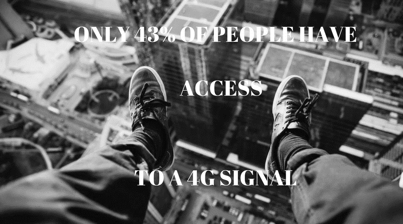 only 43 percent of people have access to a 4g signal.png
