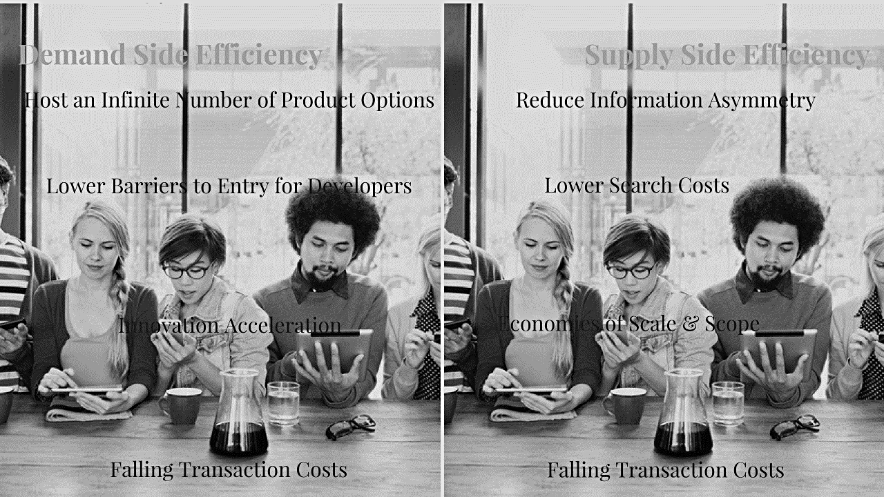 Demand & Supply Side Efficiency