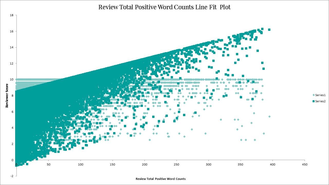 WordCount Positive .jpg