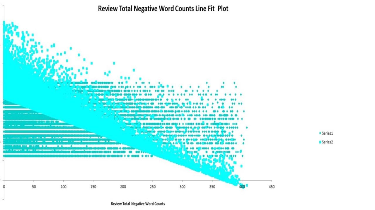 Negative Words Version 3.jpg