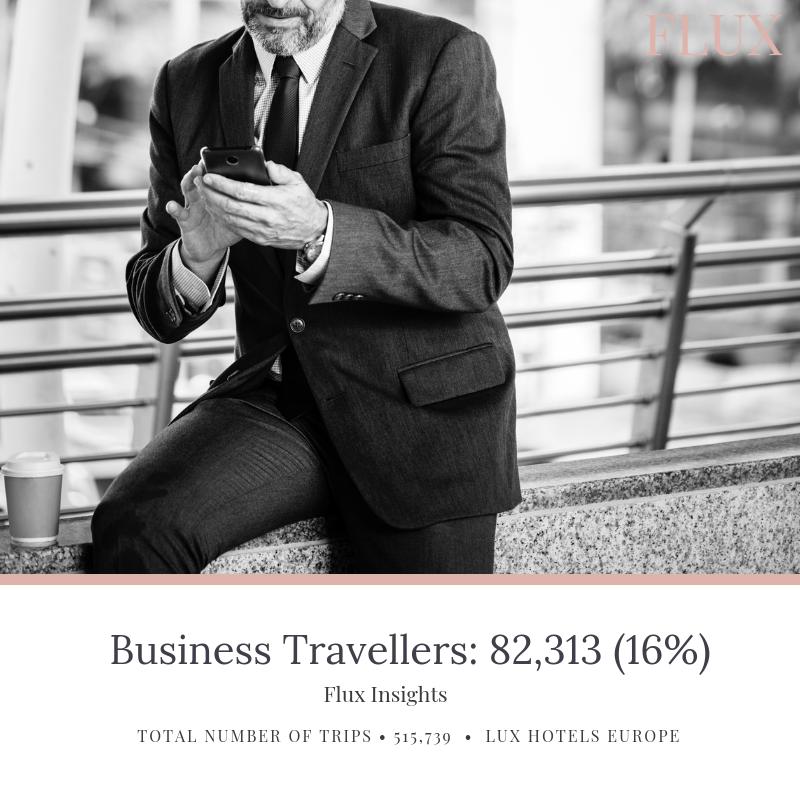 Machine Learning & Online Travel MarketPlaces