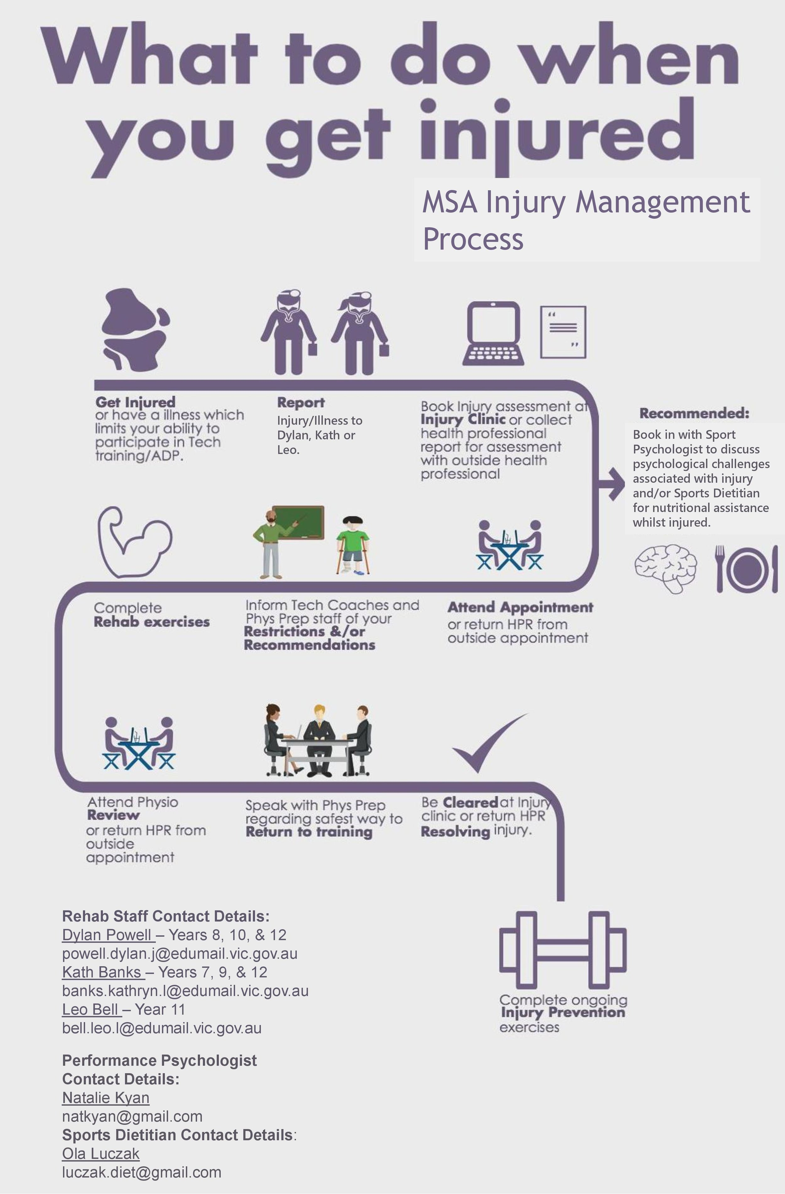 Injury 20Management 20Process 20Infograph 202019-page-001.jpg