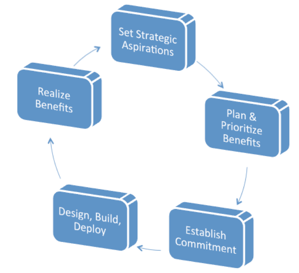 Five-steps-no-logo.png